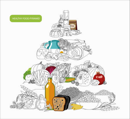 Food pyramid with meat, vegetables and other nutritious products