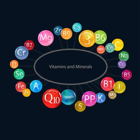 Fundamentals of healthy eating. Vitamins and minerals. Scheme, template. Dark background Vector illustration.