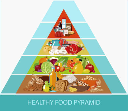 Food pyramid. Healthy food - natural organic products (cereals, meat, dairy products, vegetables, fruits). Recommended daily food norm. Healthy lifestyle. Composition in a triangle with blue stripes Illustration