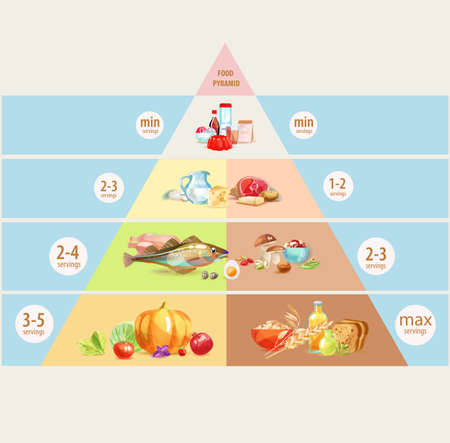 Food pyramid. Healthy nutrition is the basis of a healthy lifestyle. Иллюстрация
