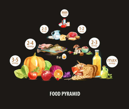 Food pyramid. Healthy nutrition is the basis of a healthy lifestyle.