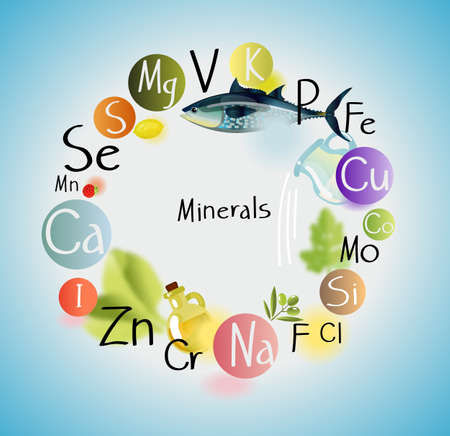 All minerals for health benefits. List of minerals and food