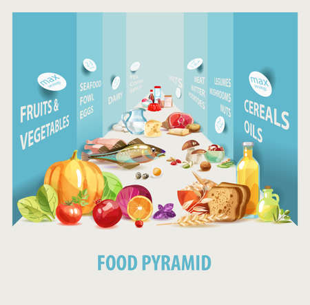 Food pyramid. Healthy nutrition is the basis of a healthy lifestyle. Ilustrace
