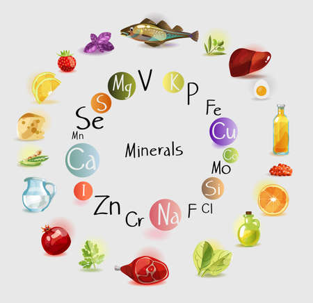 All minerals for health benefits in food. Balanced diet