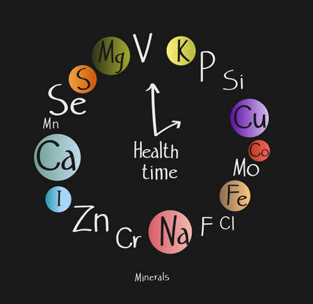 Health time. All minerals for health benefits in food.