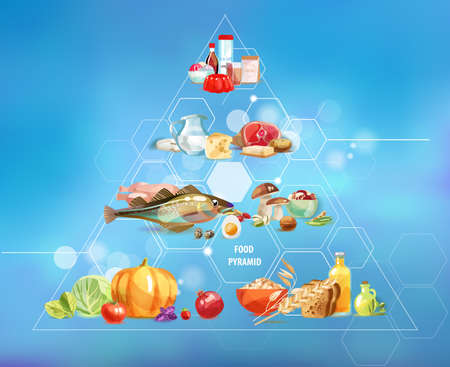 Food pyramid. Healthy nutrition is the basis of a healthy lifestyle. Vectores