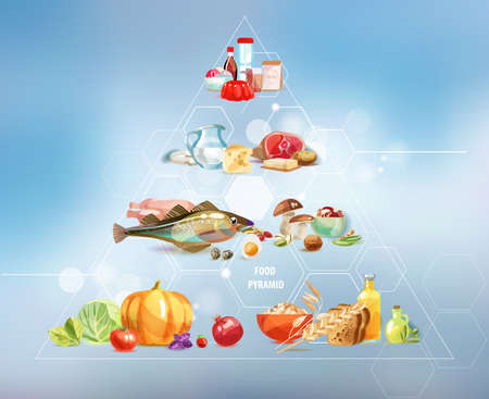 Food pyramid. Healthy nutrition is the basis of a healthy lifestyle. Illustration
