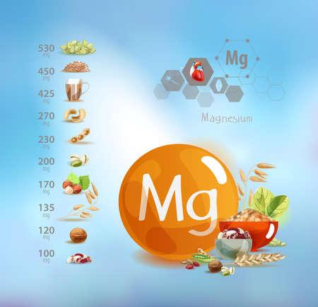 Magnesium. Foods with the highest magnesium content.