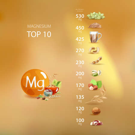 Magnesium. Foods with the highest magnesium content. Basics of healthy eating