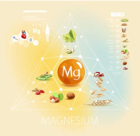 Magnesio. Alimenti con il più alto contenuto di magnesio. L'effetto del magnesio sul corpo umano.