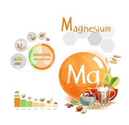 Magnesium. Top natural organic foods high in trace element Magnesium. Illustration