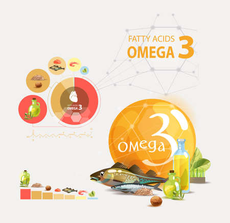 Omega 3. Top natural organic foods high in trace element Omega 3. Chart