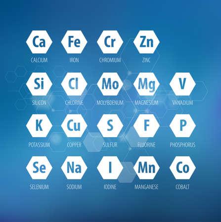 Minéraux pour la santé humaine. Image scientifique schématique du nom court et complet des micro-éléments.