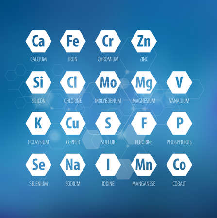 Minerals for human health. Schematic scientific image of the short and full name of micro elements. Stok Fotoğraf - 127391273