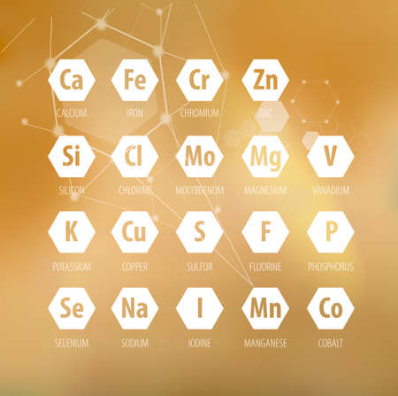 Minerals for human health. Schematic scientific image of the short and full name of micro elements.
