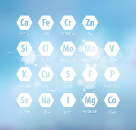 Mineralien für die menschliche Gesundheit. Schematische wissenschaftliche Darstellung des kurzen und vollständigen Namens von Mikroelementen Vektorgrafik
