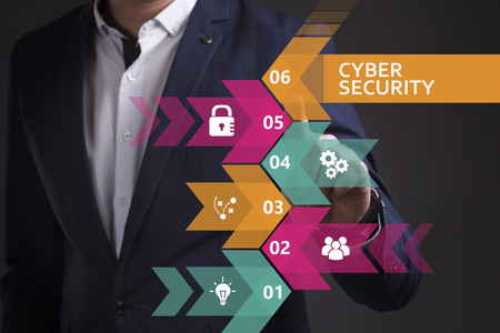 control fraud: Business, Technology, Internet and network concept. Young businessman working on a virtual screen of the future and sees the inscription: Cyber security