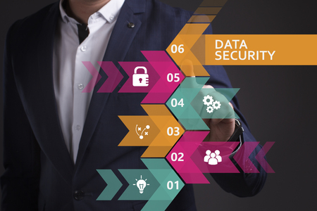 control fraud: Business, Technology, Internet and network concept. Young businessman working on a virtual screen of the future and sees the inscription: Data security