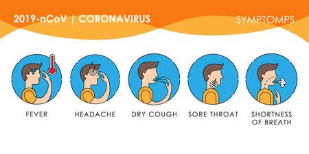 coronavirus 2019-nCoV symptom and protection tips vector illustration. coronavirus 2019-nCoV symptoms, treatment and prevention vector design template. coronavirus 2019-nCoV infographic design.