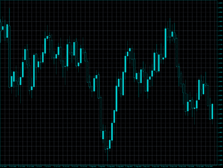 detailed stock market chart used in trading with blue candlesticks on a black screen. Finance and profit wallpaper. Candlestick trading Imagens - 117713249