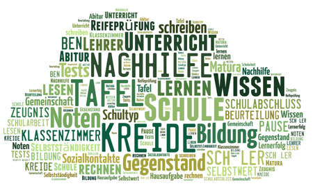 final examination: Tagcloud around the topic of education