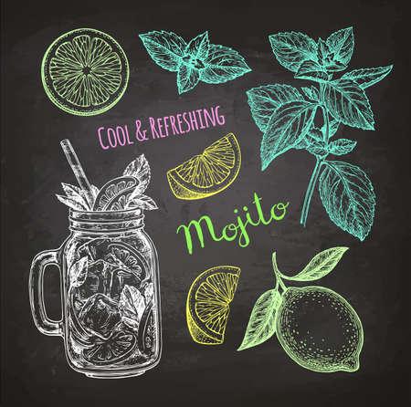 Chalk sketch of mojito