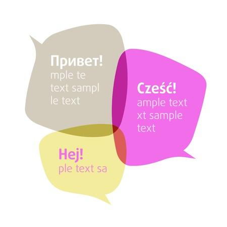speech bubble: Les bulles.  Ajouter votre texte.
