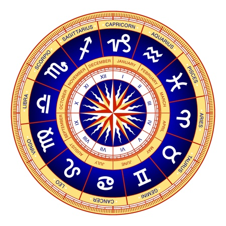 zodiacal: Astrological wheel