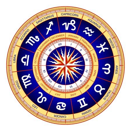astrologie: Astrologische Rad Illustration