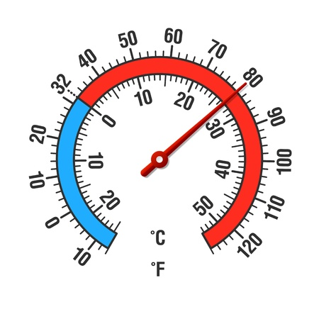 temperature: Celsius and Fahrenheit round thermometer