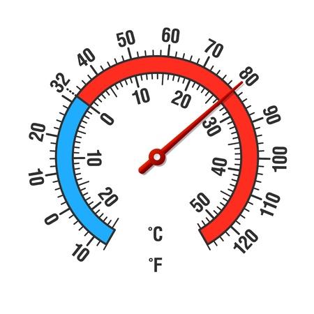 Celsius und Fahrenheit runde Thermometer