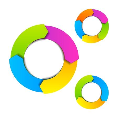 cíclico: Círculo de diagrama de