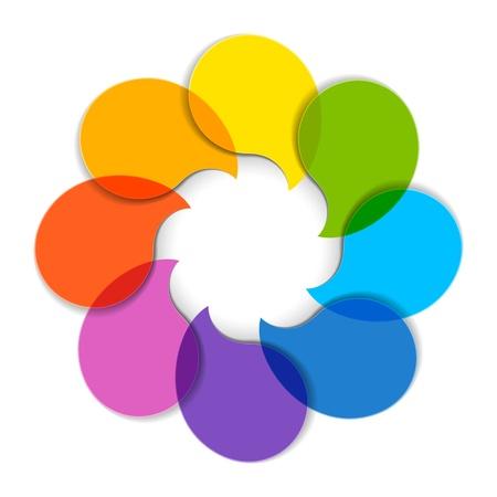 organigrama: C�rculo diagrama