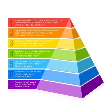 Pirámide gráfico