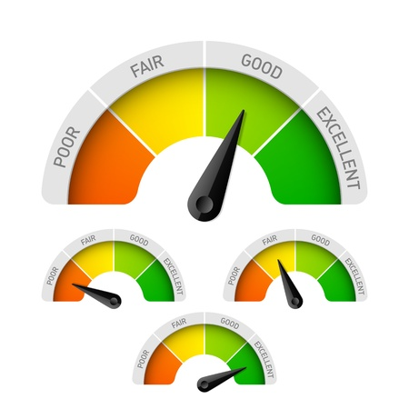 Poor, fair, gut, sehr gut - Bewertung Meter