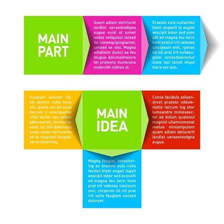 module: Process chart module