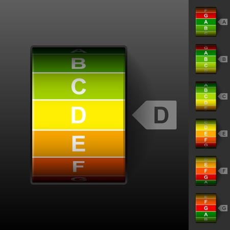 消費: エネルギー効率の評価