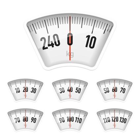 масса: Весы набрать Иллюстрация