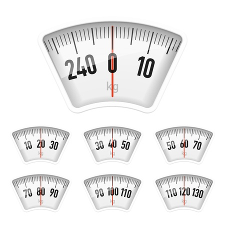weight: Bathroom scales dial