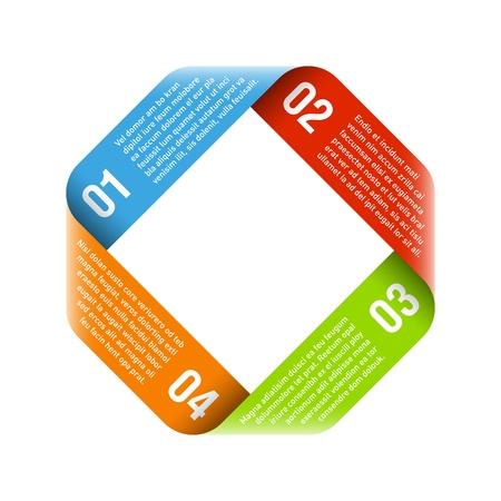 cíclico: Proceso de diseño de la plantilla ciclo