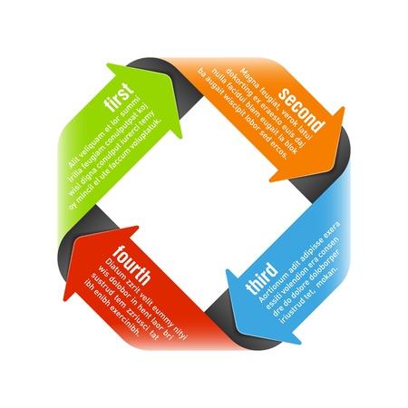 circle diagram: Four steps process arrows design element