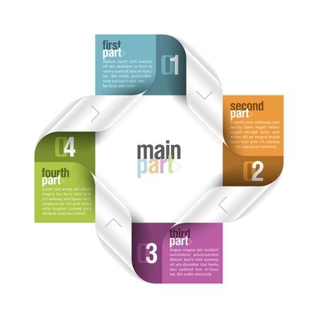 main part: Four parts design template