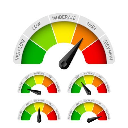 Niedrig, mittel, hoch - Rating Meter