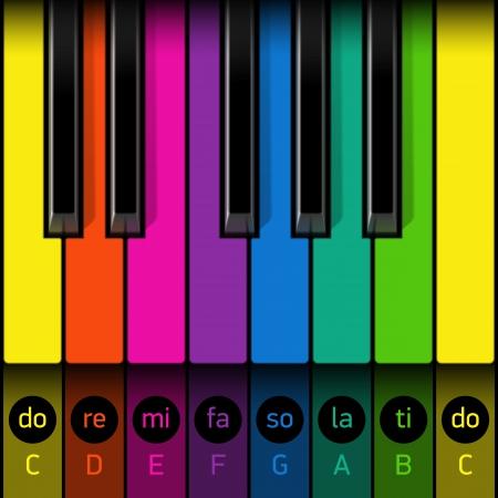 De eerste pianoles voor kinderen Stock Illustratie