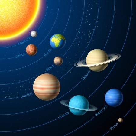 太陽系の惑星  イラスト・ベクター素材