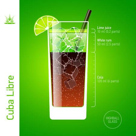 Cuba Libre Cocktails Illustration