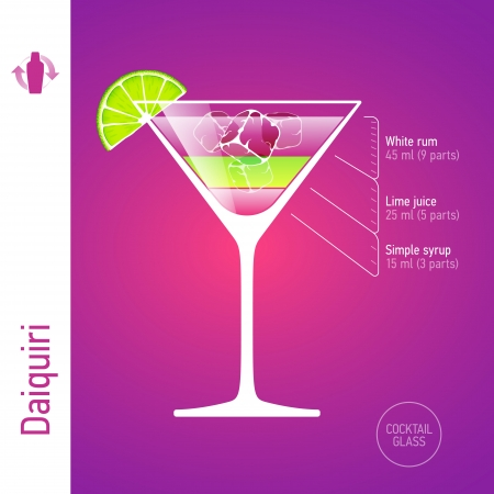 daiquiri: Daiquiri cocktail