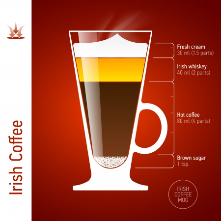 Irish Coffee cocktail Vector