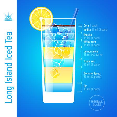 sec: Long Island Iced Tea cocktail