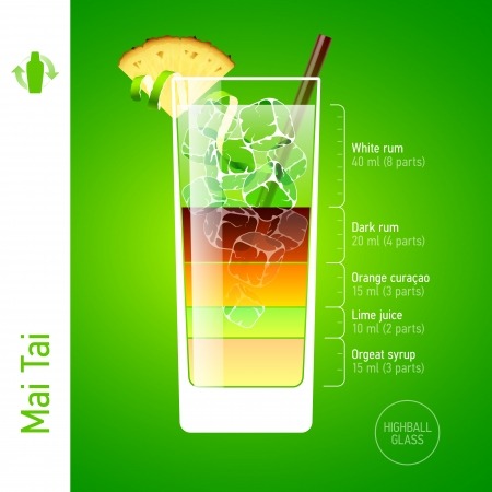 lime juice: Mai Tai cocktail Illustration